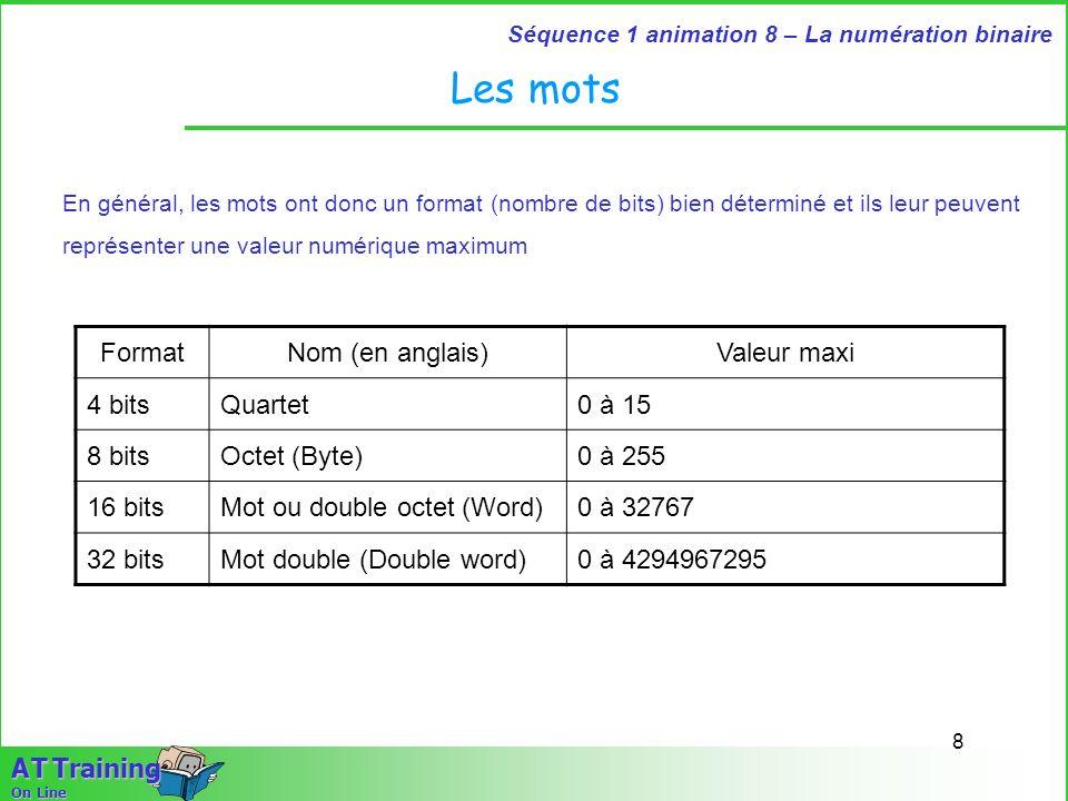 Les mots Format Nom (en anglais) Valeur maxi 4 bits Quartet 0 à 15