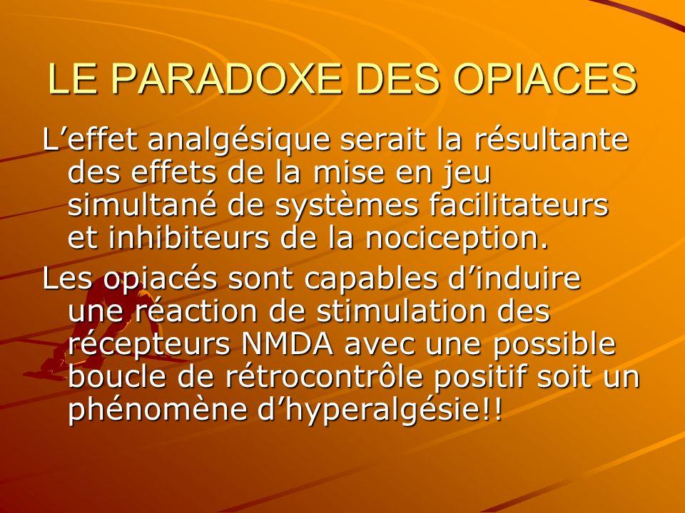 LE PARADOXE DES OPIACES