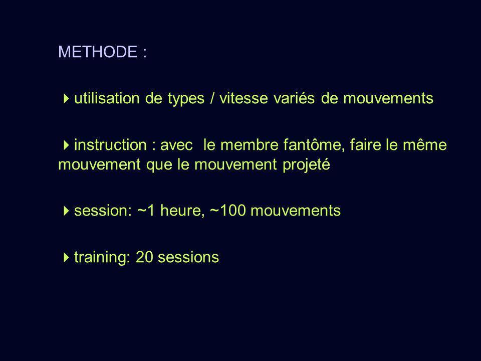 METHODE : utilisation de types / vitesse variés de mouvements.