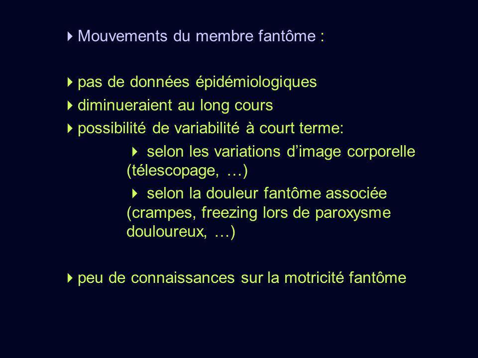 Mouvements du membre fantôme :