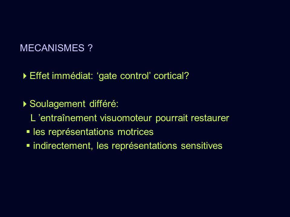 MECANISMES Effet immédiat: 'gate control' cortical Soulagement différé: L 'entraînement visuomoteur pourrait restaurer.