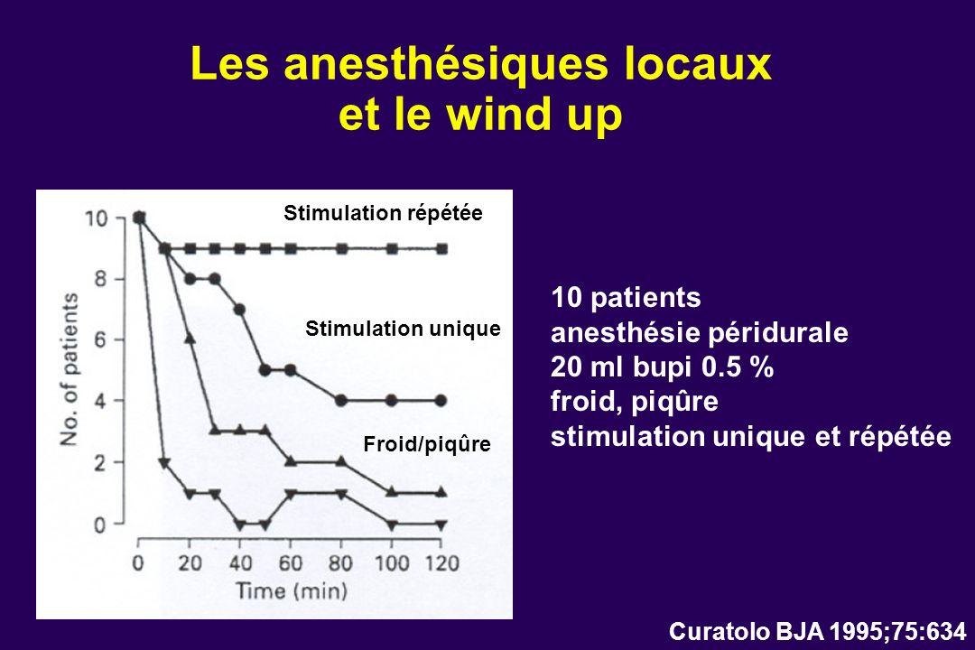 Les anesthésiques locaux et le wind up