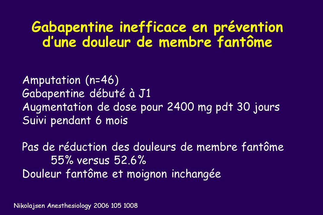 Gabapentine inefficace en prévention d'une douleur de membre fantôme