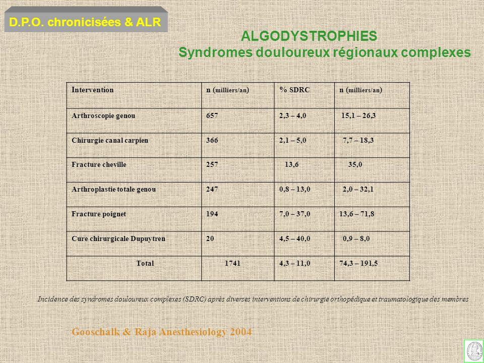 Syndromes douloureux régionaux complexes