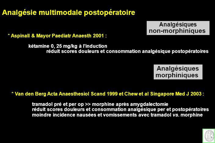 Analgésie multimodale postopératoire