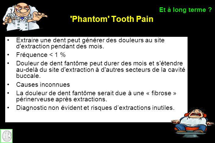 Phantom Tooth Pain Et à long terme