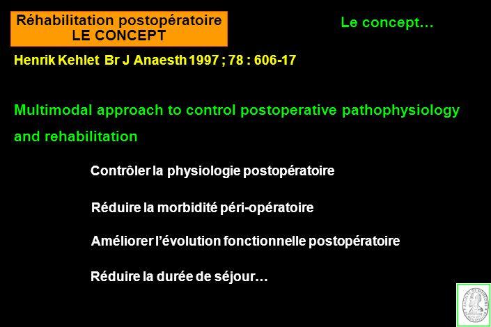 Réhabilitation postopératoire LE CONCEPT