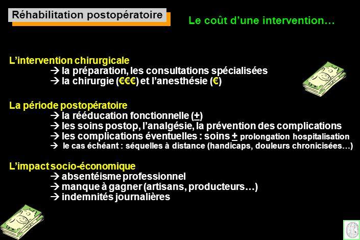 Réhabilitation postopératoire Réhabilitation postopératoire