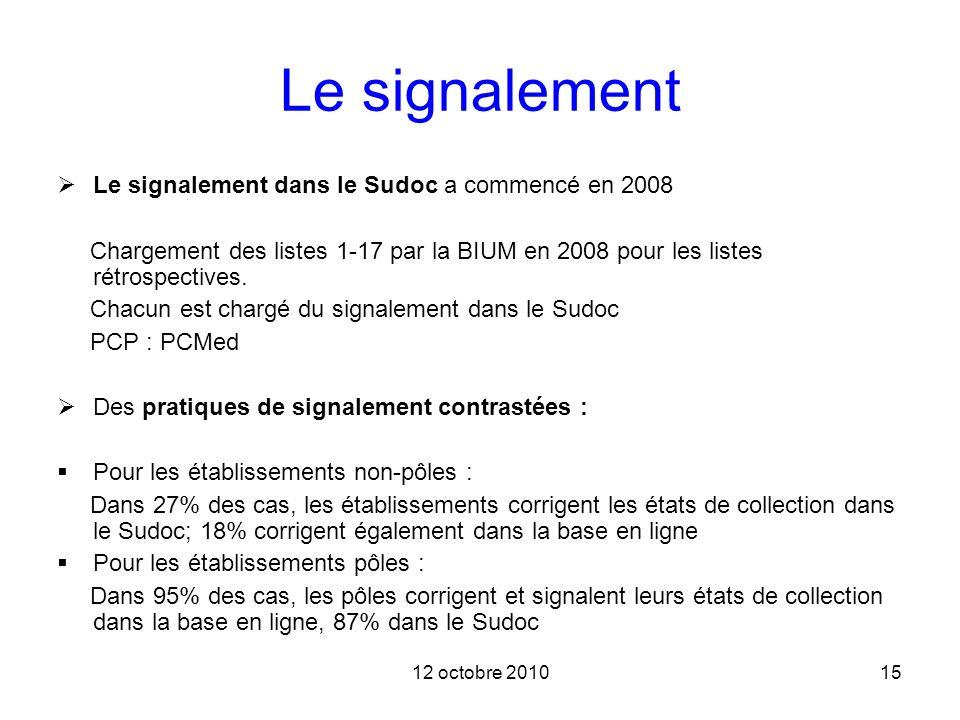 Le signalement Le signalement dans le Sudoc a commencé en 2008