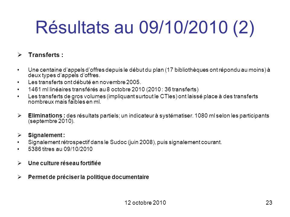 Résultats au 09/10/2010 (2) Transferts :