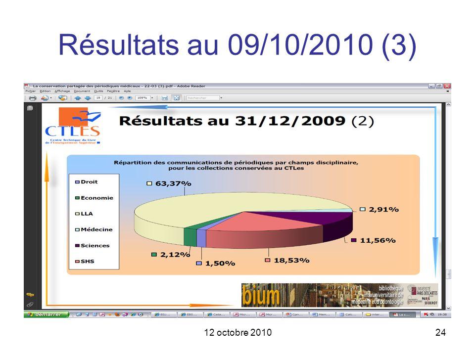 Résultats au 09/10/2010 (3) 12 octobre 2010