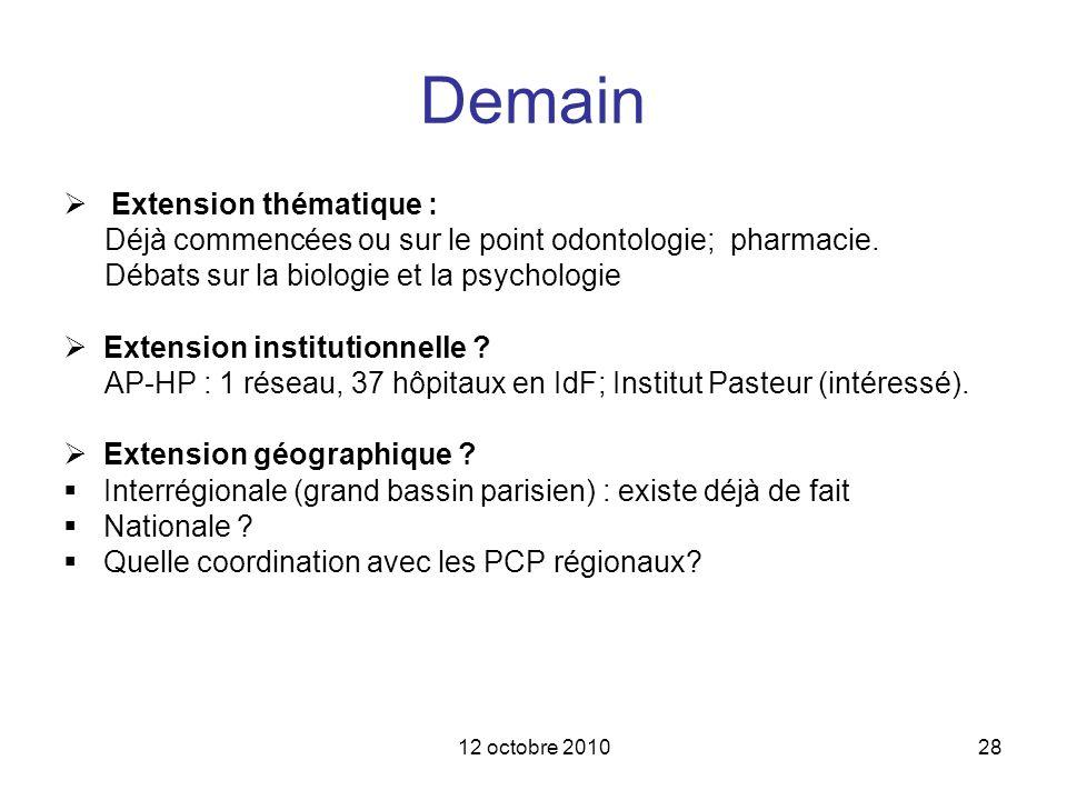 Demain Extension thématique :