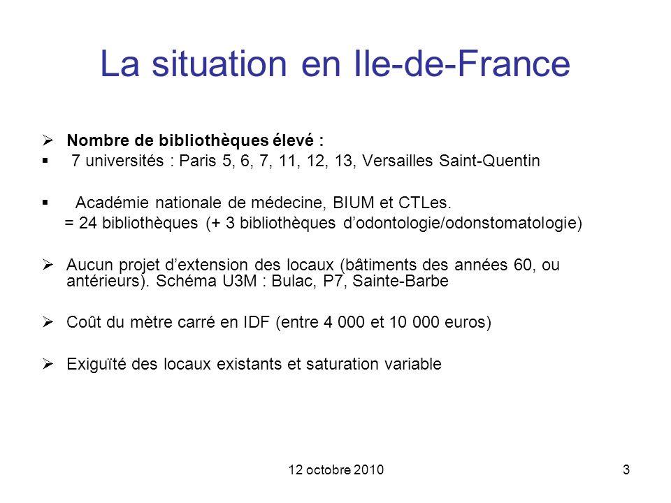 La situation en Ile-de-France
