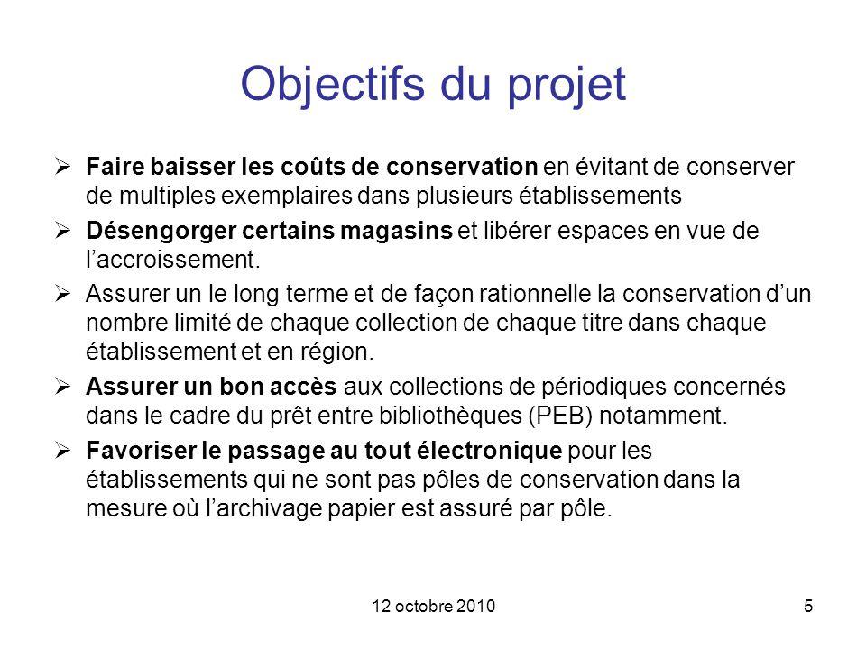 Objectifs du projet Faire baisser les coûts de conservation en évitant de conserver de multiples exemplaires dans plusieurs établissements.