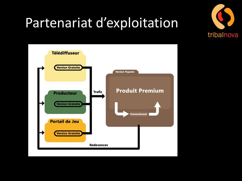 Partenariat d'exploitation