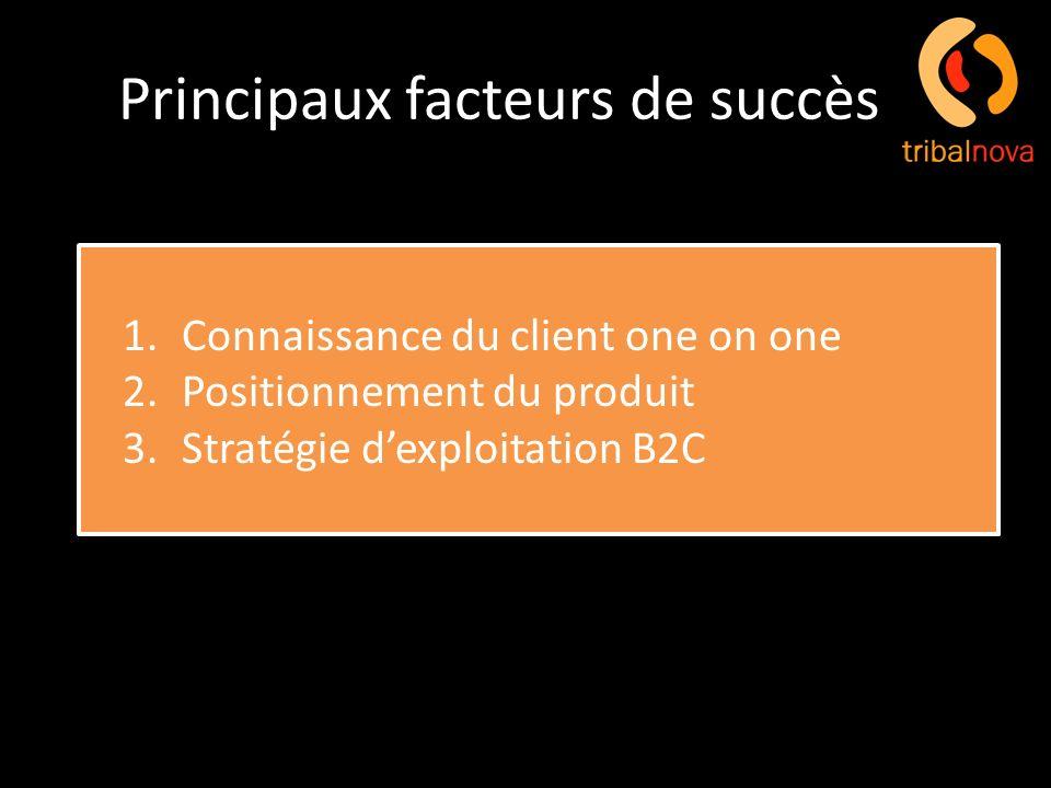 Principaux facteurs de succès