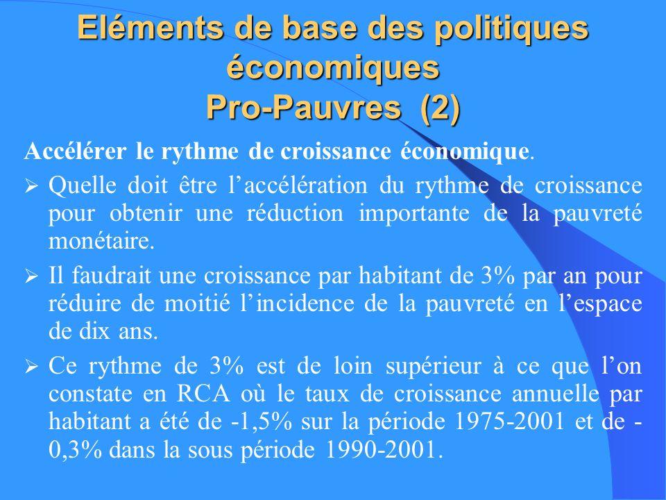 Eléments de base des politiques économiques Pro-Pauvres (2)