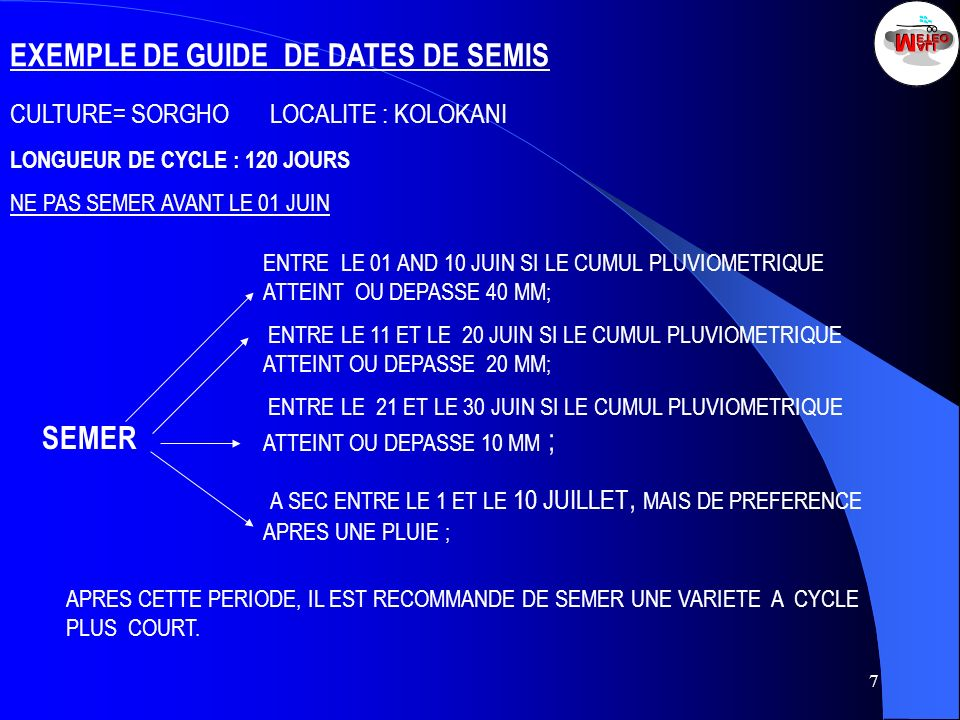 EXEMPLE DE GUIDE DE DATES DE SEMIS