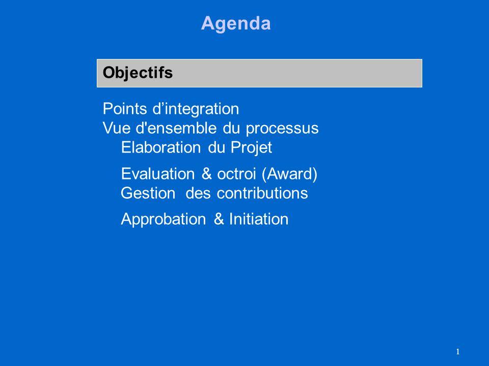 Agenda Objectifs Points d'integration Vue d ensemble du processus