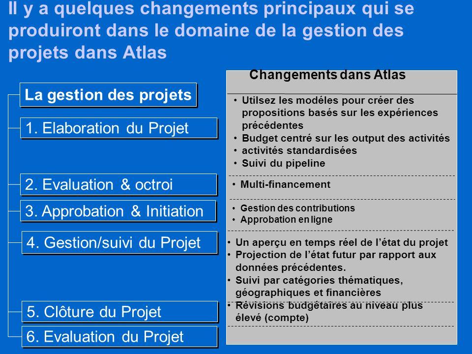 Il y a quelques changements principaux qui se produiront dans le domaine de la gestion des projets dans Atlas