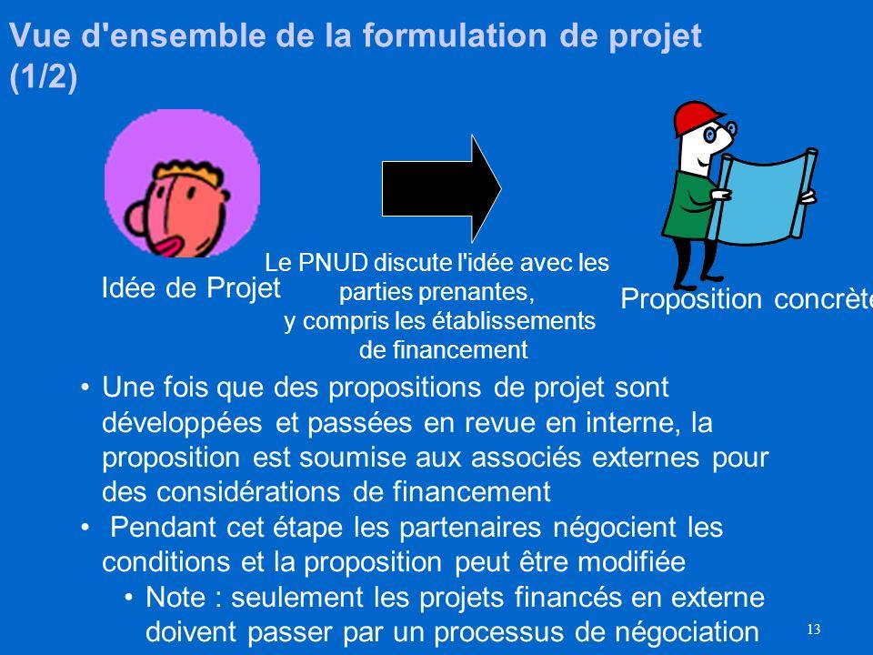 Vue d ensemble de la formulation de projet (1/2)