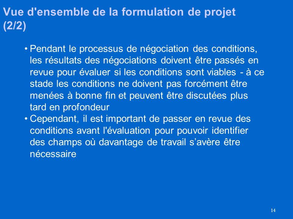 Vue d ensemble de la formulation de projet (2/2)