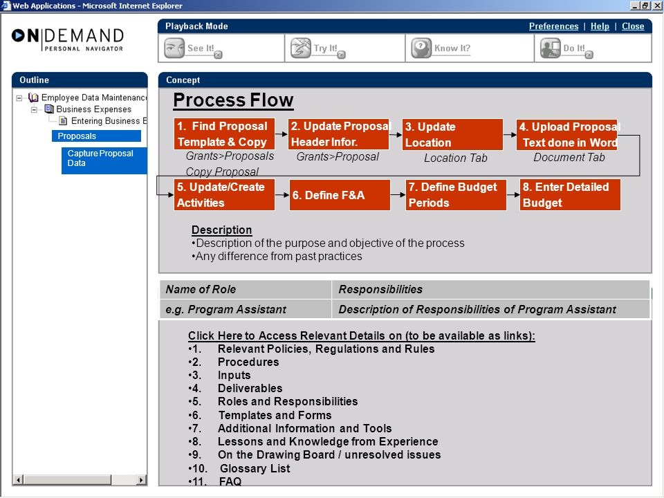 Process Flow 1. Find Proposal Template & Copy 3. Update Location