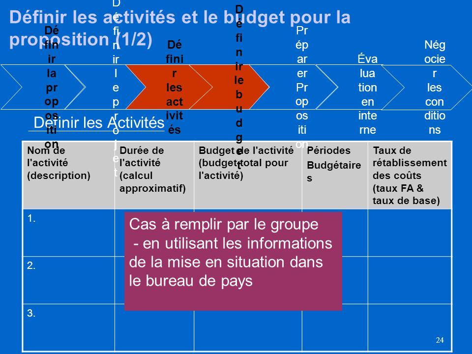 Définir les activités et le budget pour la proposition (1/2)