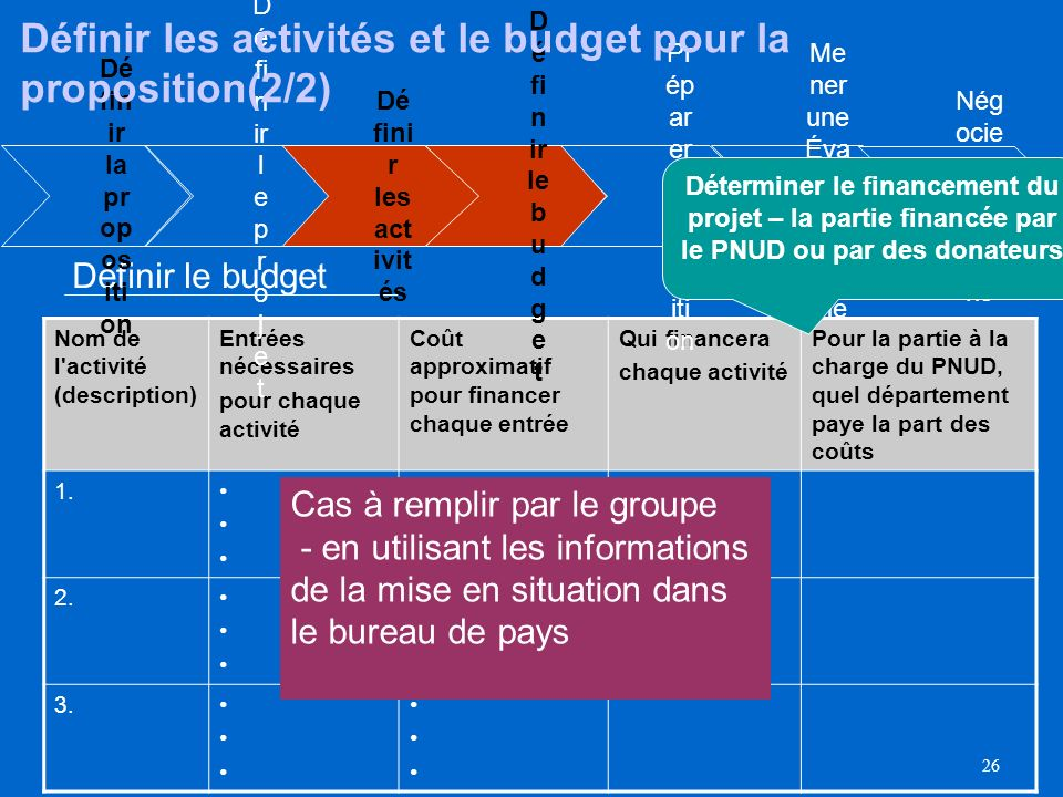 Définir les activités et le budget pour la proposition(2/2)