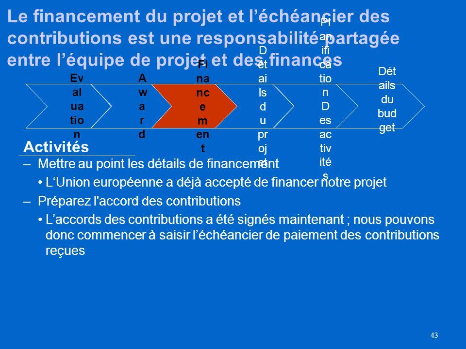Le financement du projet et l'échéancier des contributions est une responsabilité partagée entre l'équipe de projet et des finances