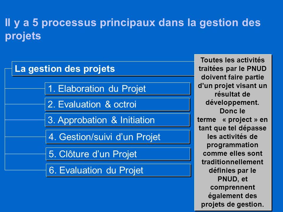 Il y a 5 processus principaux dans la gestion des projets