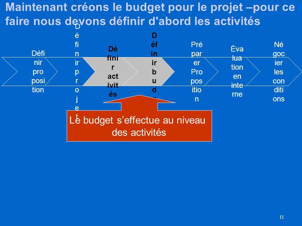 Maintenant créons le budget pour le projet –pour ce faire nous devons définir d abord les activités