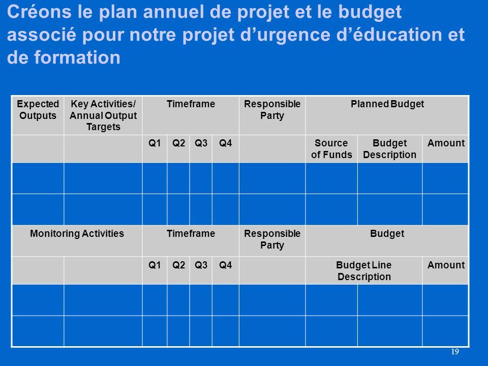 Créons le plan annuel de projet et le budget associé pour notre projet d'urgence d'éducation et de formation