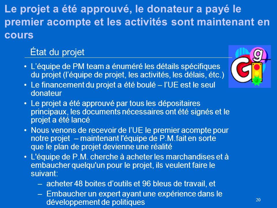 Le projet a été approuvé, le donateur a payé le premier acompte et les activités sont maintenant en cours