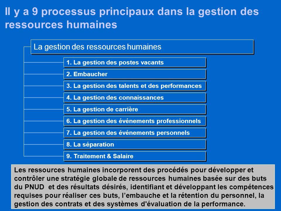 Il y a 9 processus principaux dans la gestion des ressources humaines