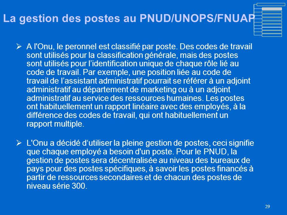 La gestion des postes au PNUD/UNOPS/FNUAP