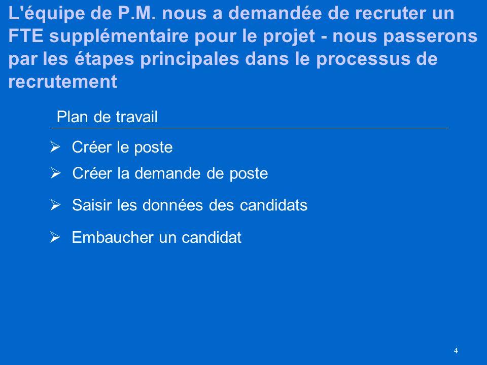 L équipe de P.M. nous a demandée de recruter un FTE supplémentaire pour le projet - nous passerons par les étapes principales dans le processus de recrutement