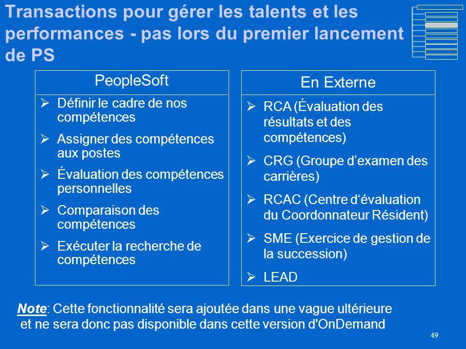 Transactions pour gérer les talents et les performances - pas lors du premier lancement de PS