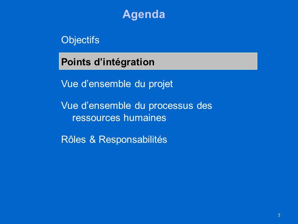 Agenda Objectifs Points d'intégration Vue d'ensemble du projet