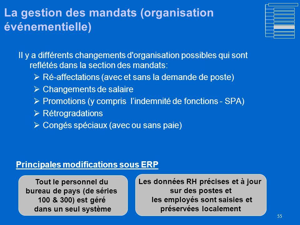 La gestion des mandats (organisation événementielle)