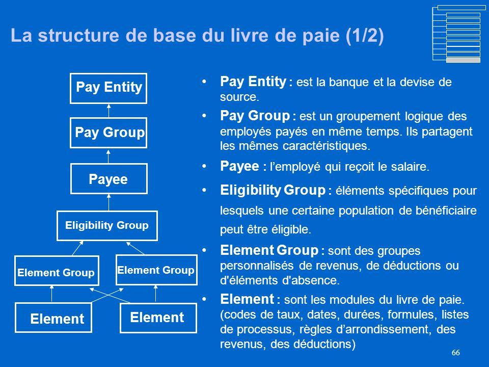 La structure de base du livre de paie (1/2)