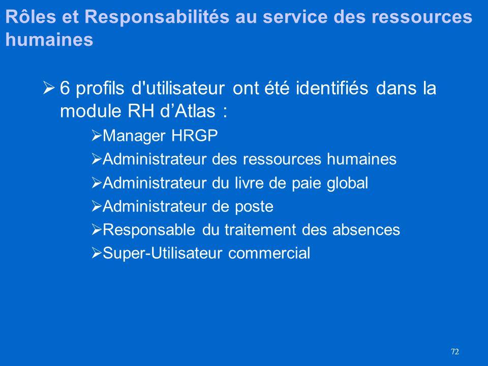 Rôles et Responsabilités au service des ressources humaines