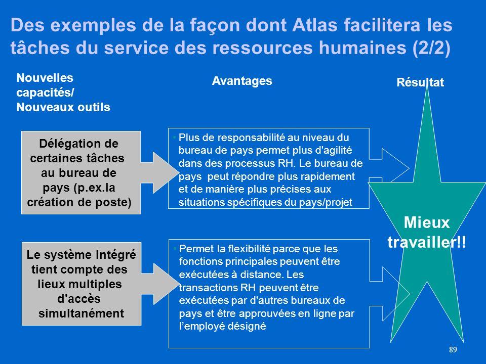 Des exemples de la façon dont Atlas facilitera les tâches du service des ressources humaines (2/2)