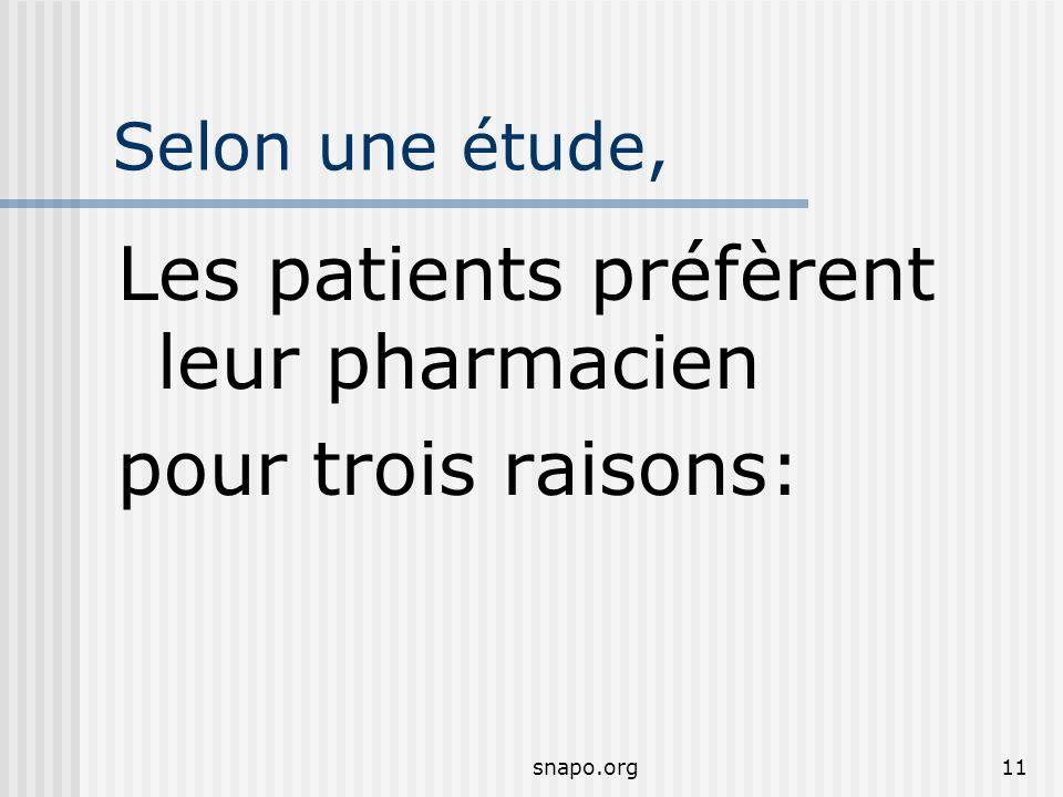 Les patients préfèrent leur pharmacien pour trois raisons: