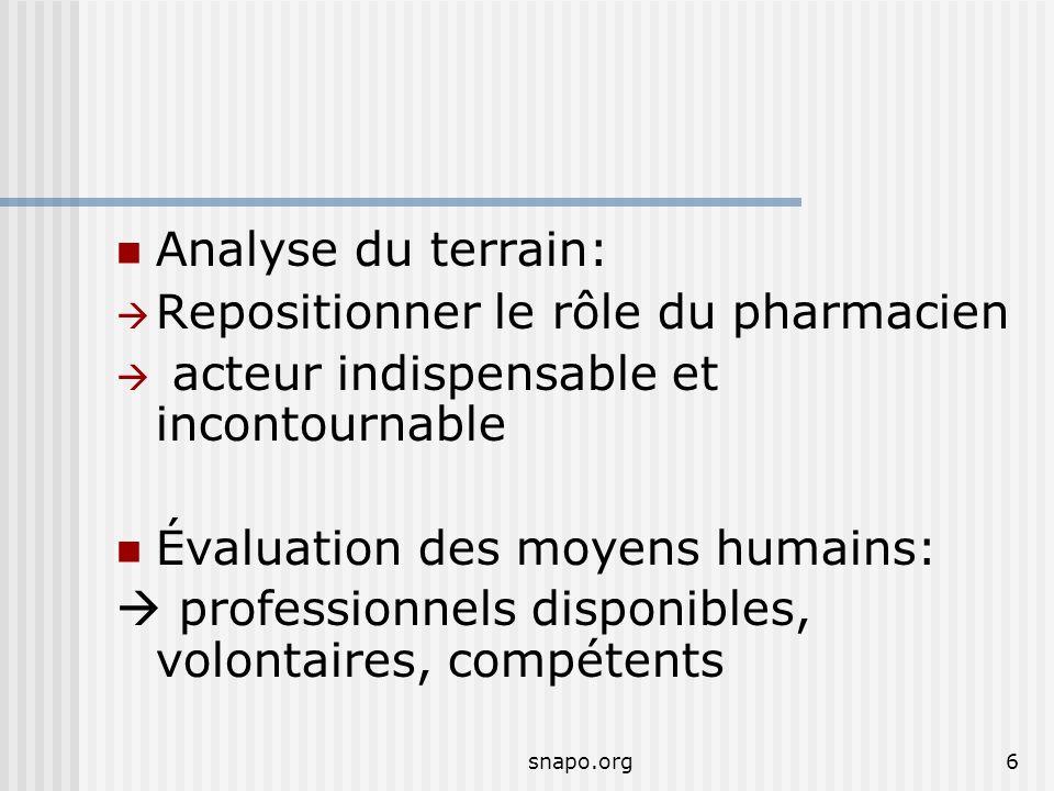 Repositionner le rôle du pharmacien