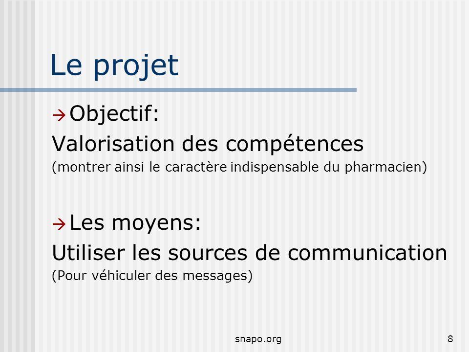 Le projet Objectif: Valorisation des compétences Les moyens: