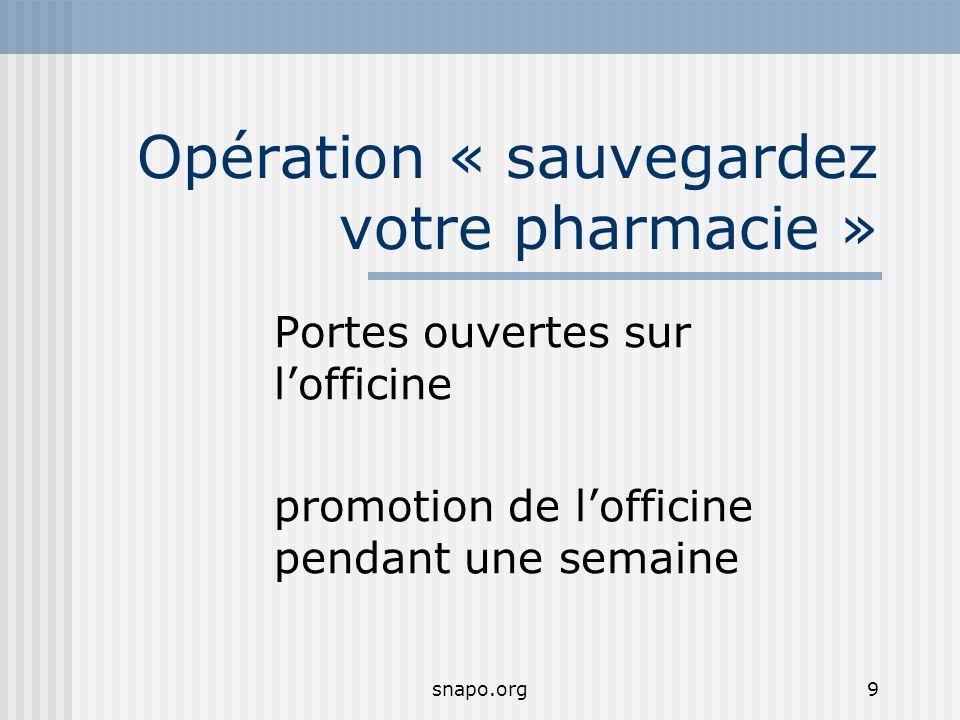 Opération « sauvegardez votre pharmacie »