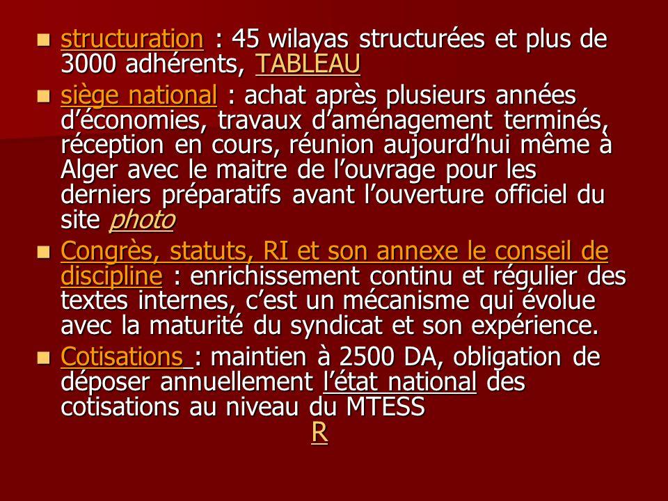 structuration : 45 wilayas structurées et plus de 3000 adhérents, TABLEAU