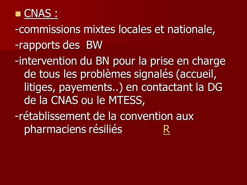 CNAS : -commissions mixtes locales et nationale, -rapports des BW.