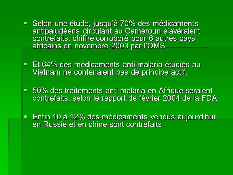 Selon une étude, jusqu'à 70% des médicaments antipaludéens circulant au Cameroun s'avéraient contrefaits, chiffre corroboré pour 6 autres pays africains en novembre 2003 par l'OMS